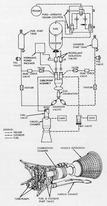 space engineers schematics