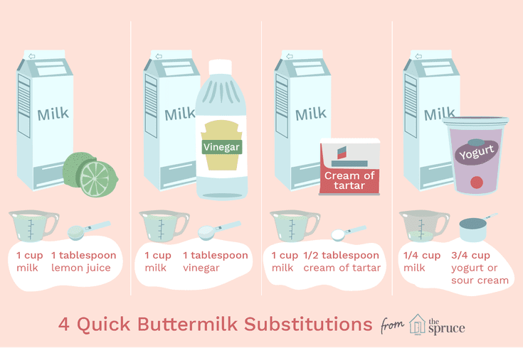 No Buttermilk Try These Recipe Hacks Buttermilk Substitute Milk And Vinegar Buttermilk