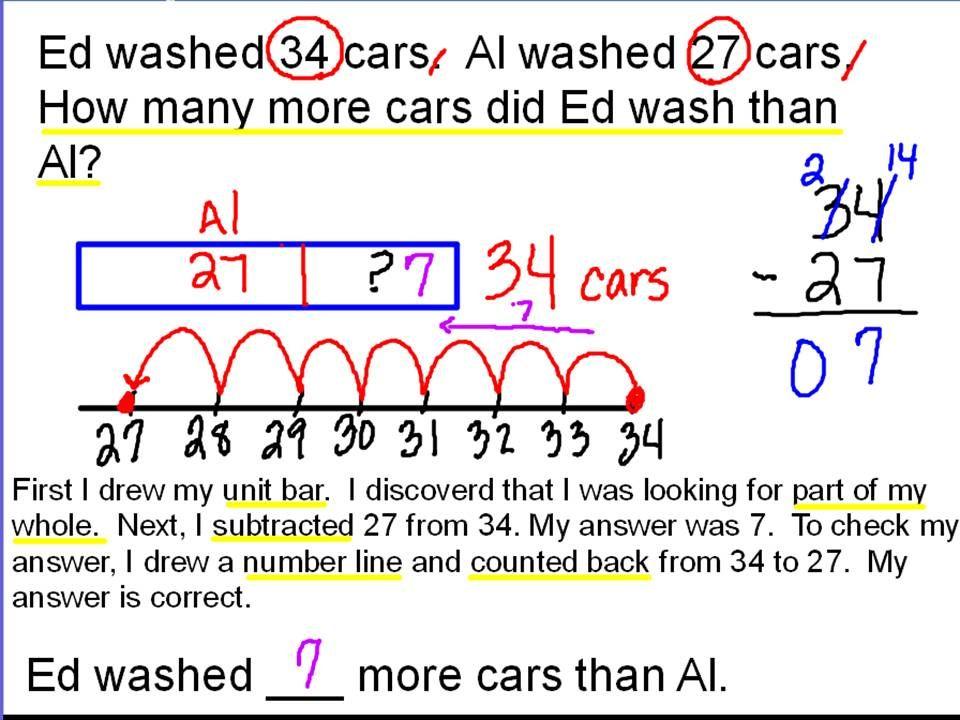 Mrs. Trevino\'s 2nd Grade Class: Problem Solving | Singapore Math ...