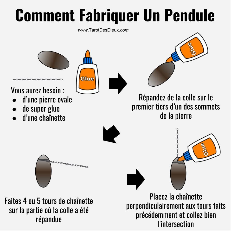 Les Tapes Pour Fabriquer Soir Mme Un Pendule Voyance Tutoriel Infographie