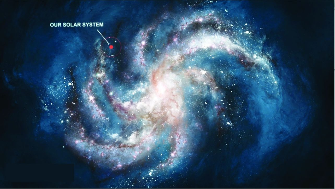 different solar systems in our galaxy-#main