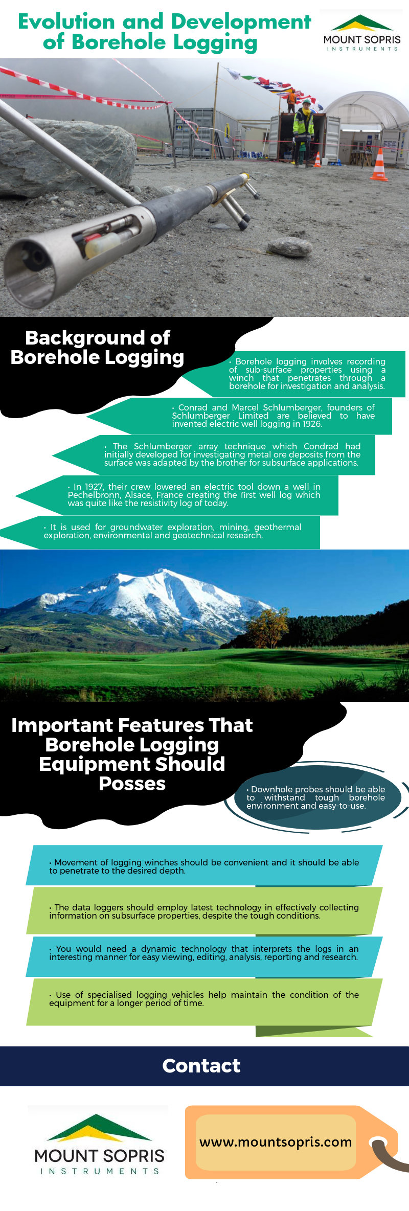 Pin by Mount Sopris Instruments on Borehole Logging
