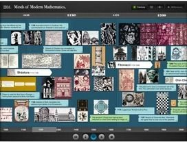 Two Awesome Interactive Timeline Apps for iPad