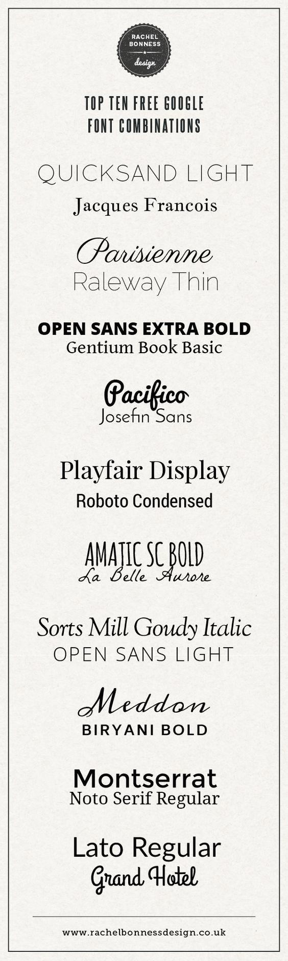 Top ten free google font combinations Font combinations