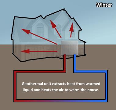Geothermal Alternative Energy Geothermal Geothermal Energy