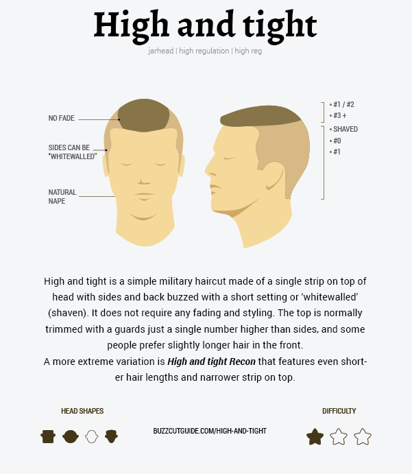 How To Do High And Tight Urban Hair Cuts High Tight Army Cut