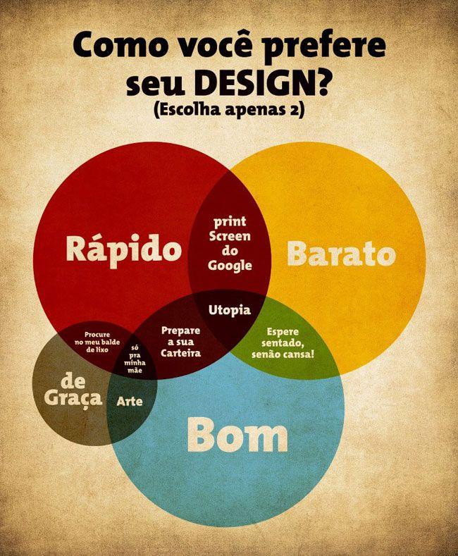 Como você prefere seu design?