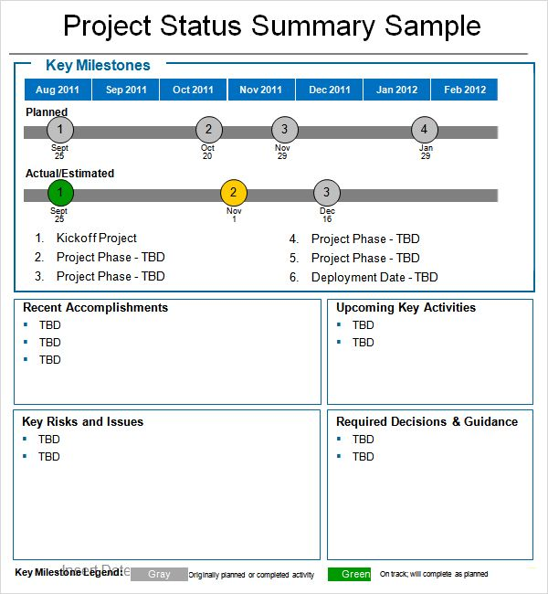 Of Sample Weekly Status Report Template Weekly Project Status Report