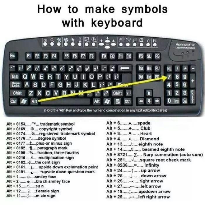 Symbols Computer Tricks Pinterest Symbols Life Hacks And Tech