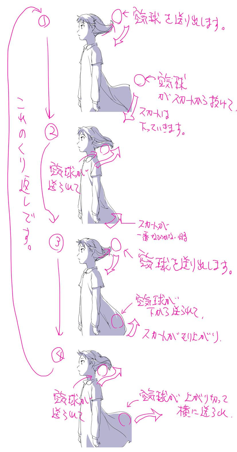 「風の表現アニメの解説。」