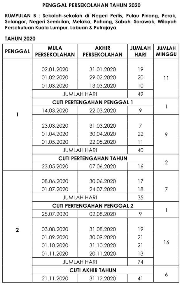 Cuti Sekolah 2020 Takwim Penggal Persekolahan Kpm A B In 2020 Words Sheet Music Calendar