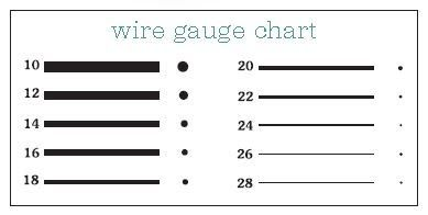 Wire jewelry making wire gauge chart jewelry pinterest visual wire gauge chart from bookmark material 8 must know wire jewelry making tips plus wire gauge guide jewelry making daily greentooth Images