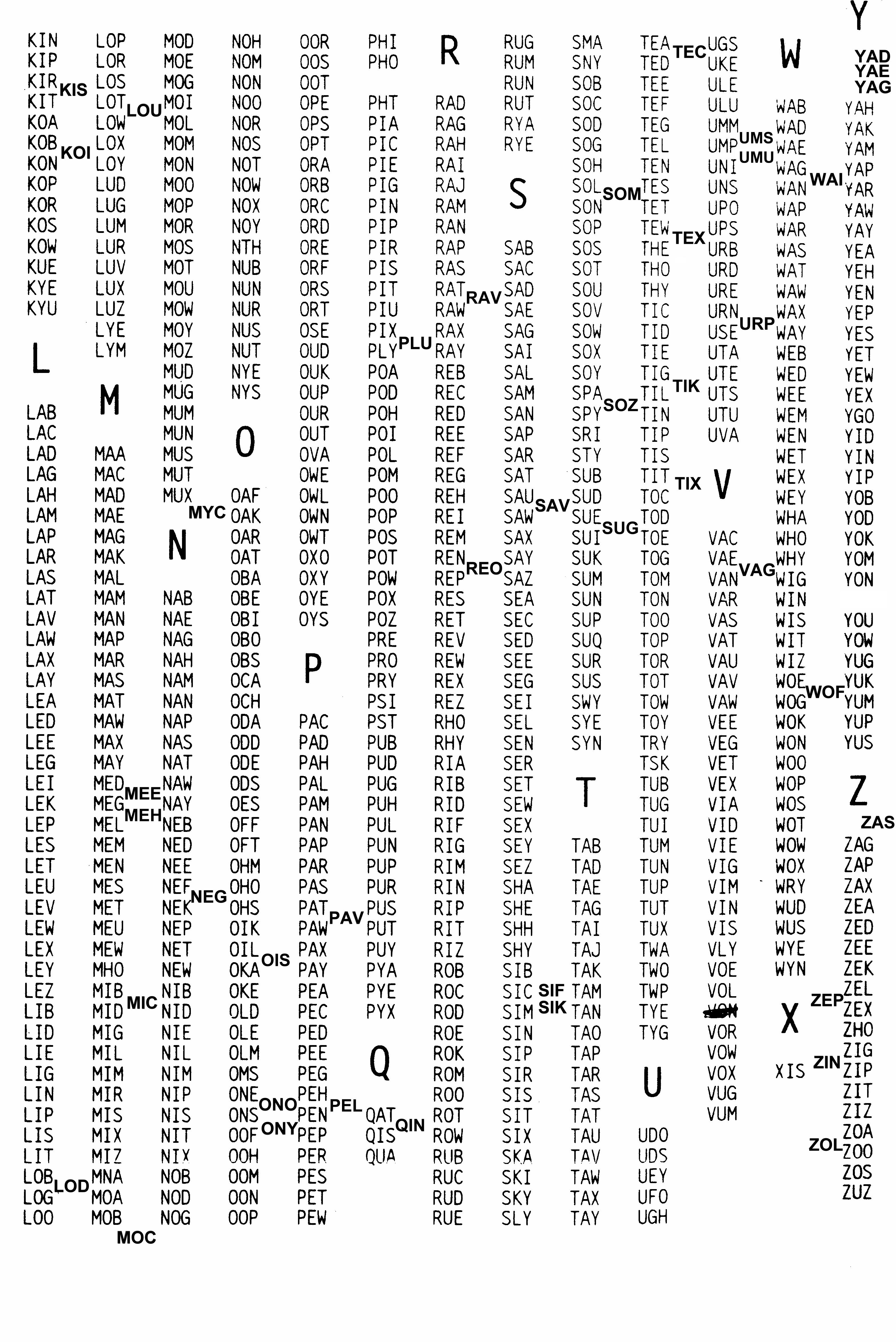 Scrabble 2 Letter Word List