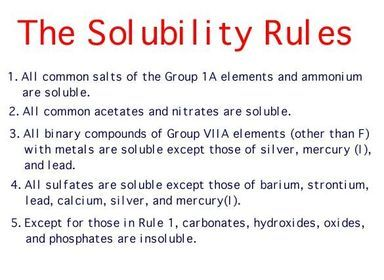 Solubility Rules Mnemonic Tricks Thanks Pms And Castro Bear