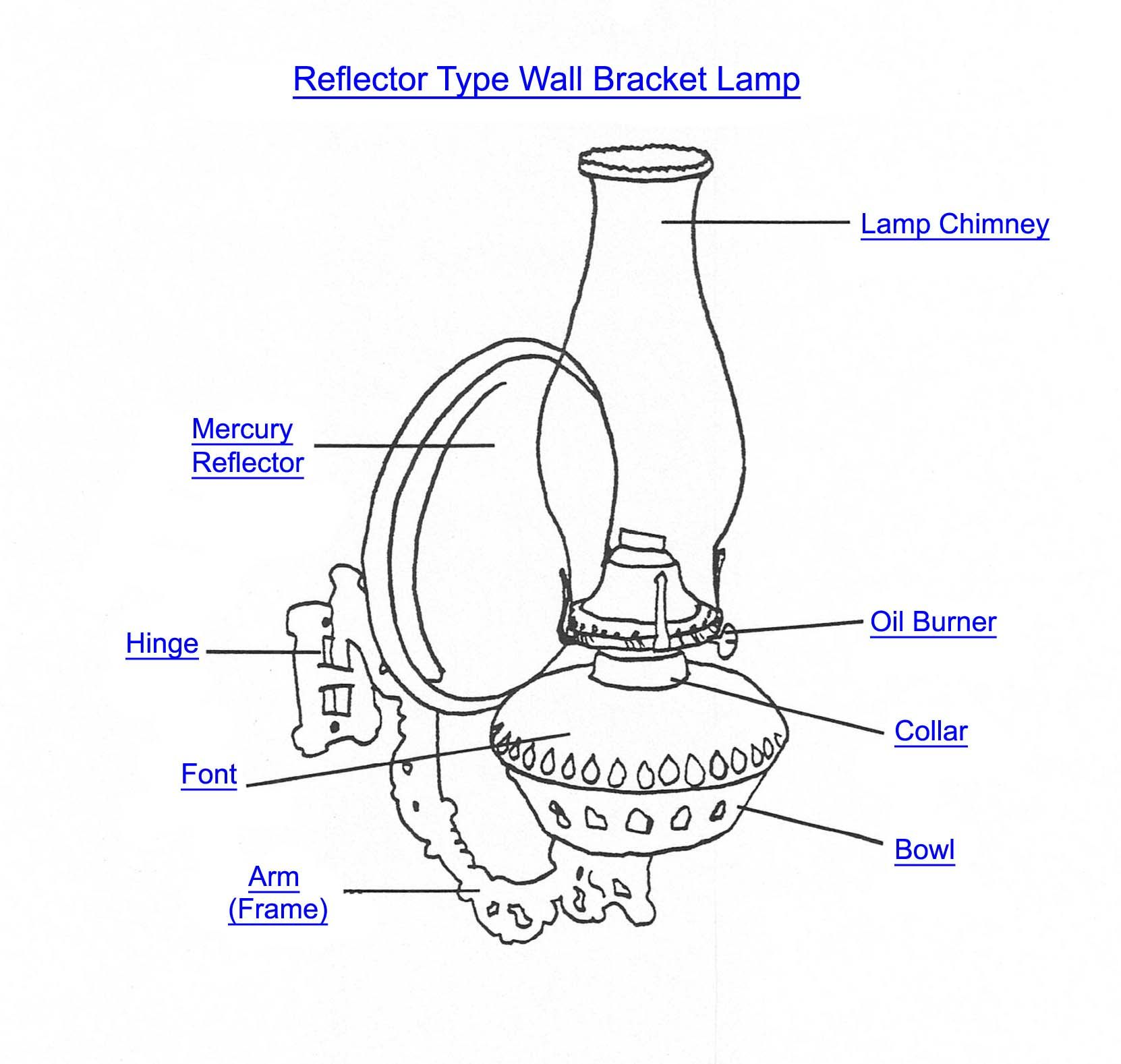Check out https lampclinic com for the best lighting fixtures and