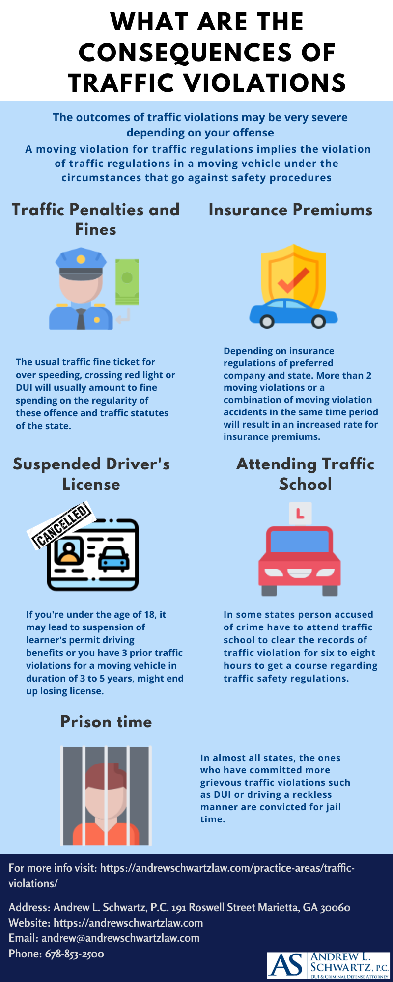 What Are The Consequences Of Traffic Violations Traffic Traffic Ticket Violations