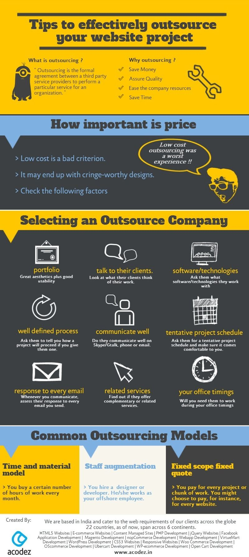 Tips To Effectively Outsource Your Website Project To Right Company In India Outsource Web Design Fun Website Design Design