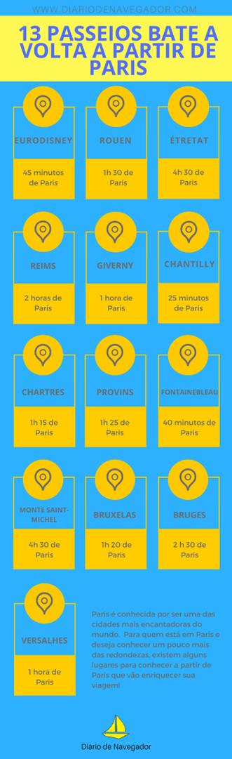 Passeios bate e volta: 13 lugares para conhecer a partir de Paris