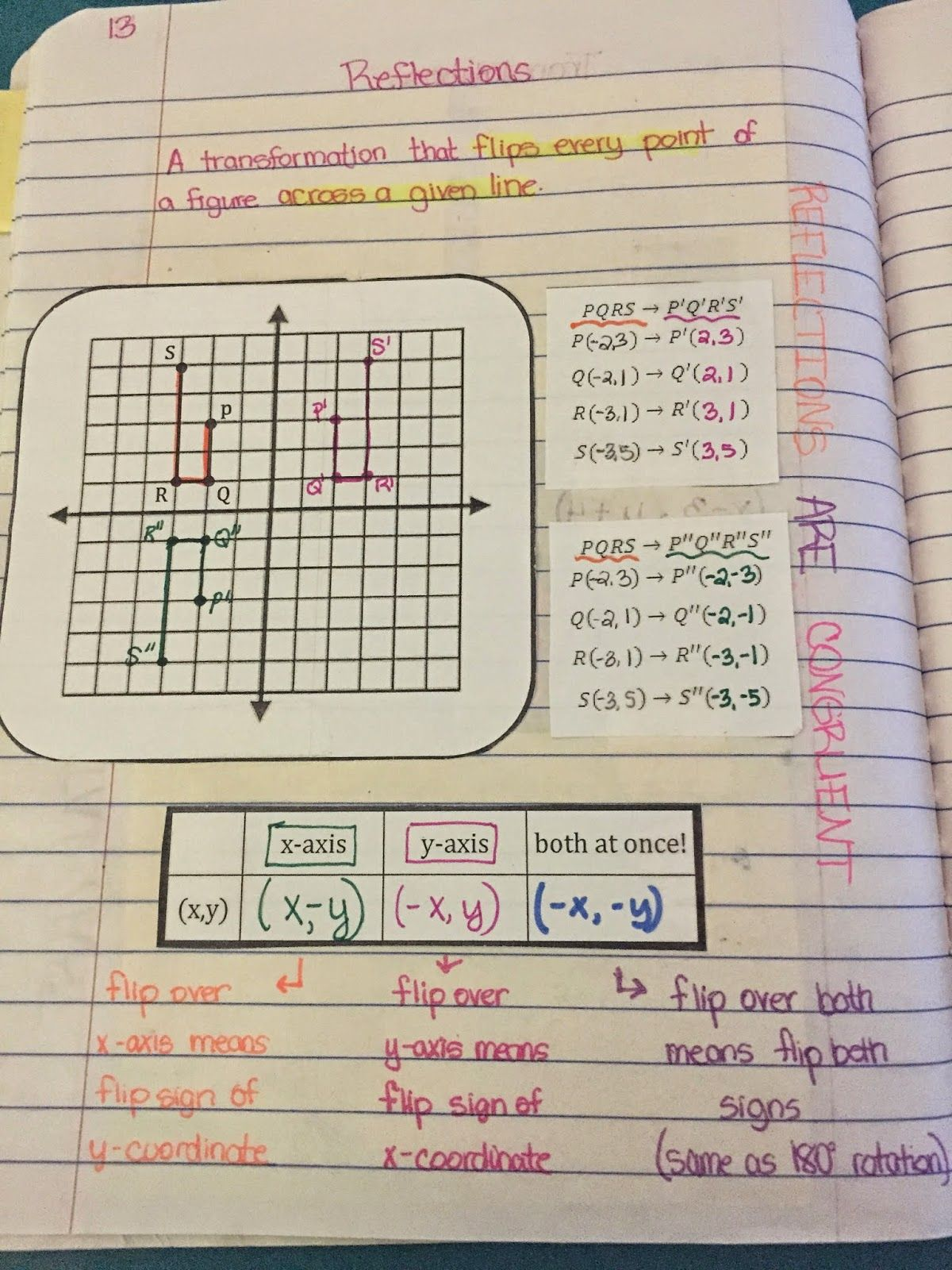 Misscalcul8 Geometry Unit 1 Transformations Interactive Notebook Math Interactive Notebook Geometry Interactive Notebook Interactive Notebooks
