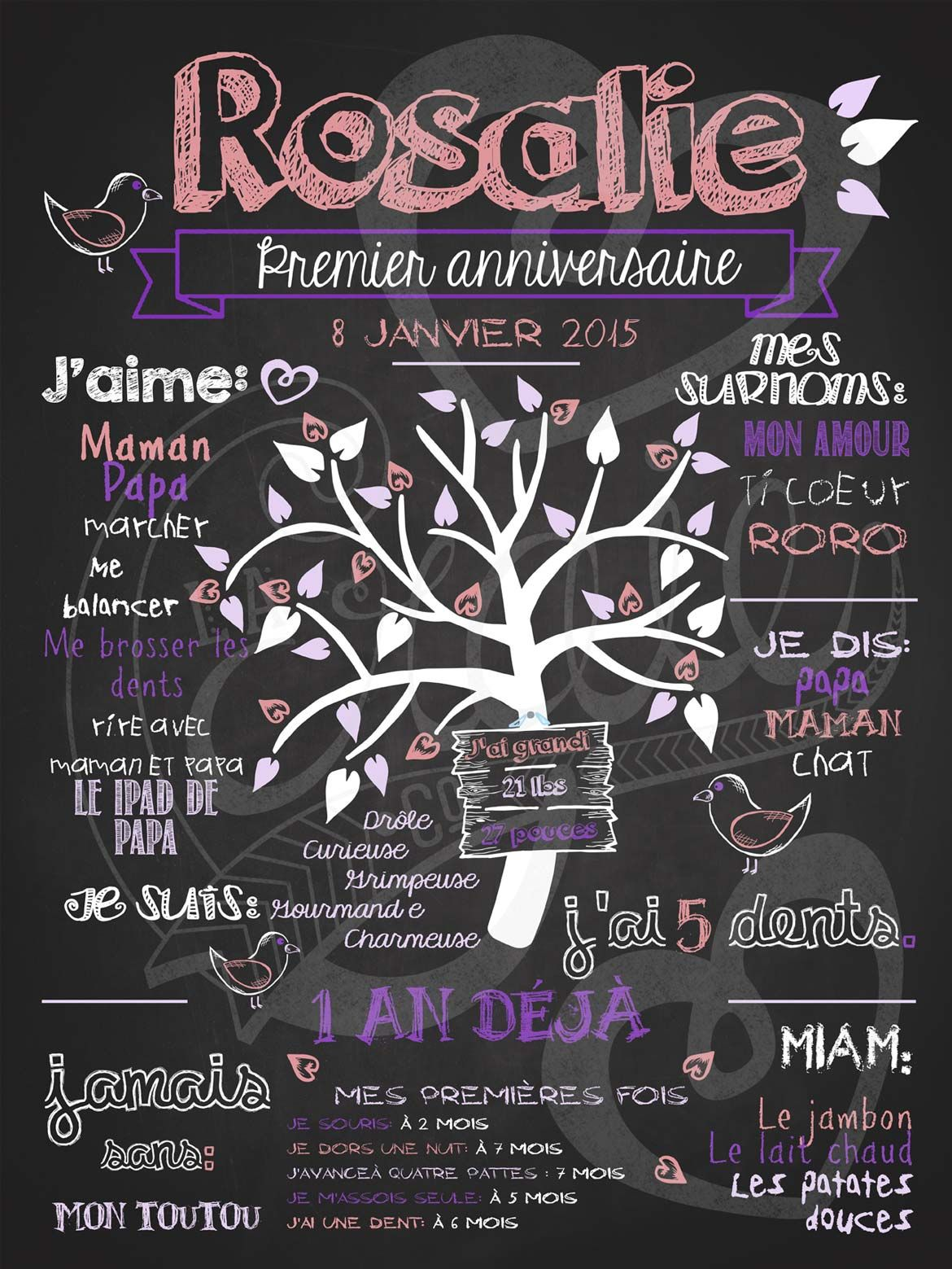 Affiche Personnalisee J Ai Grandi Mauve La Craie Co 1er Anniversaire Anniversaire Deco Anniversaire 1 An
