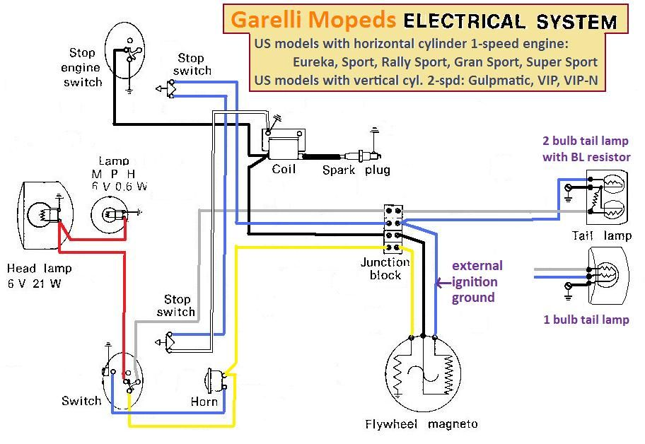 Re Repair Advice From The Garelli Super Sport Xl Owners By Jraut Rh Mopedarmy Com Wiring Dia Electrical Wiring Diagram Residential Electrical Electrical System