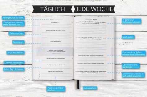 Das 6 Minuten Tagebuch Ein Buch Das Dein Leben Verandert Simples Und Effektives Erfolgs Journal Dankbarkeits Journal Taglich 6 Notizbuch Tagebuch Notiz