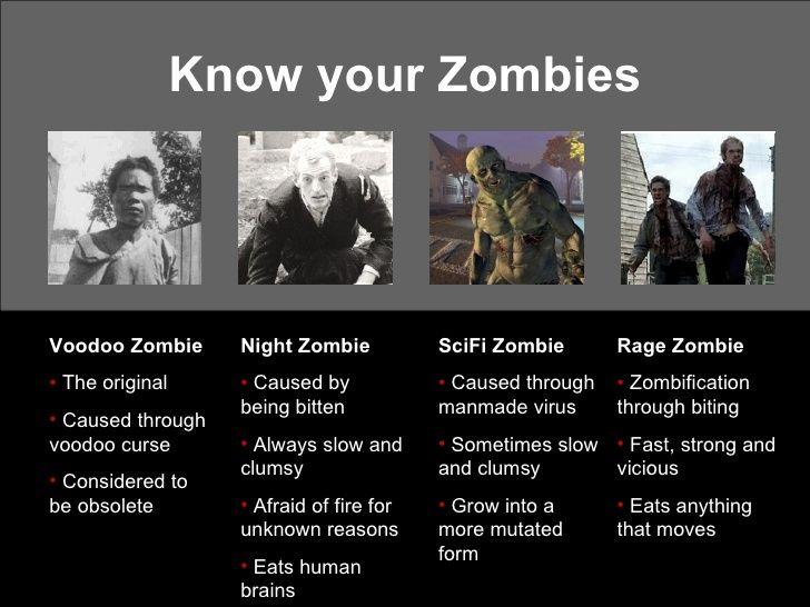 Preparing for the Zombie Apocalypse