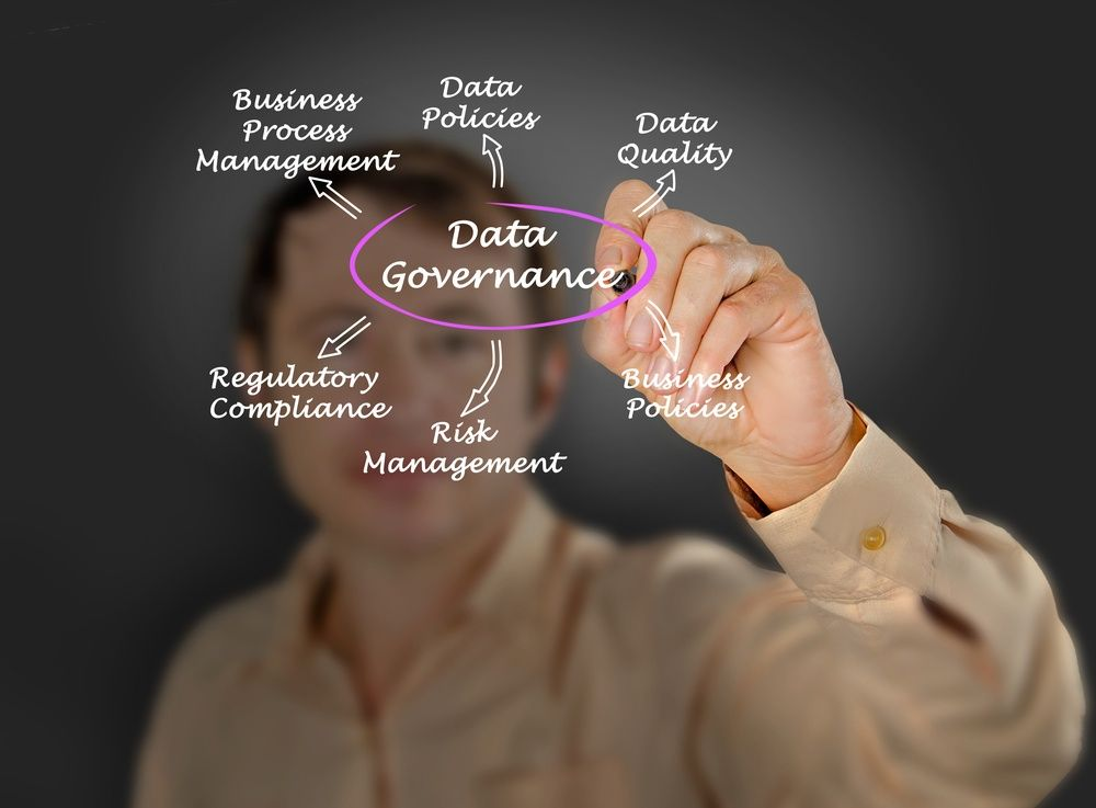 Governed Insight The Power of MDM and Analytics A sound