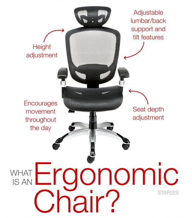 ergonomic chair good posture stool office pin by albert g on ergonomics desk furniture and set up best check more at http