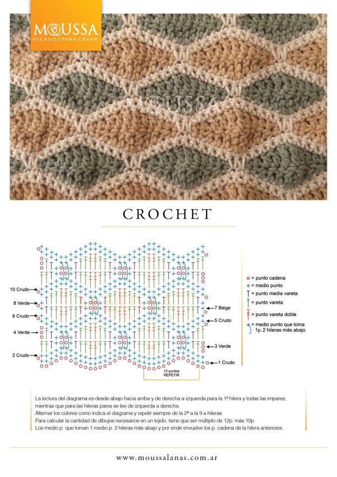 Crochet pattern - Diagrama ganchillo | Craft: Crochet Afghan/Blanket ...
