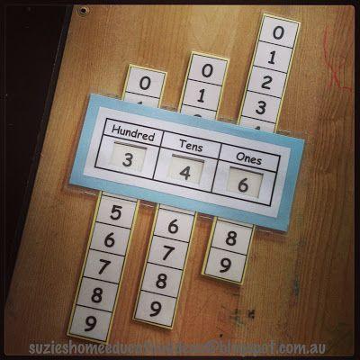 Free Printable Place Value Slider Matematiikka Teaching Math