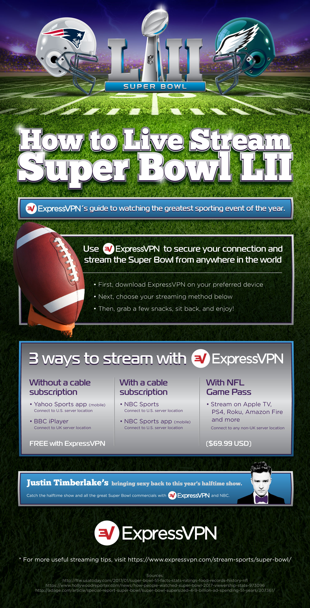 How to Watch NFL Game Pass International With a VPN Game