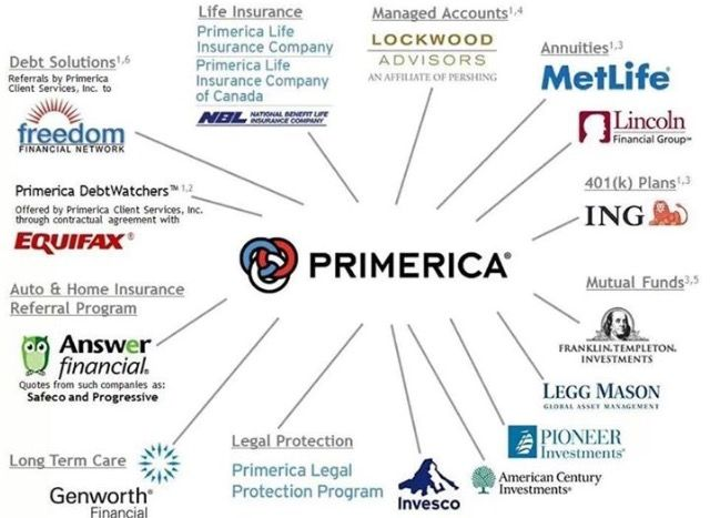 Pin By Rhonda Widener On Primerica With Images Life Insurance Quotes Life Insurance Marketing Insurance Marketing