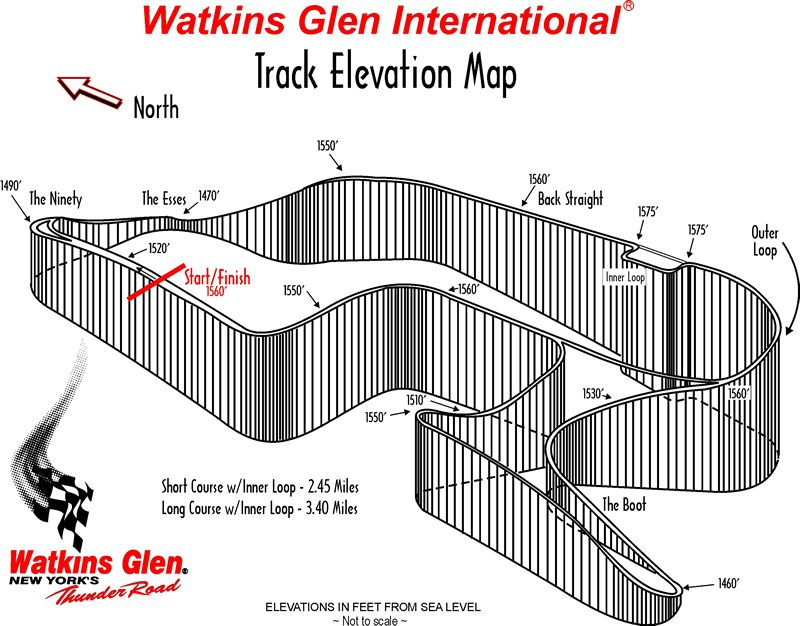 Image result for watkins glen track map
