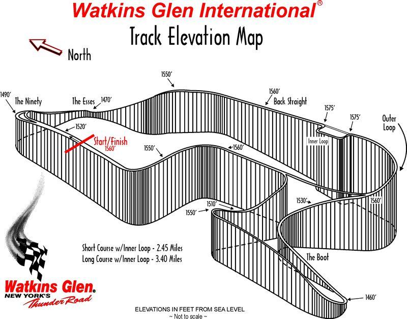 Watkins Glen International  Nascar Tracks  Pinterest  Search