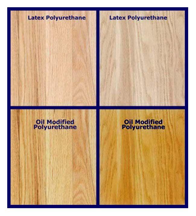 Refinishing Hardwood Floors Stain Polyurethane Long Island