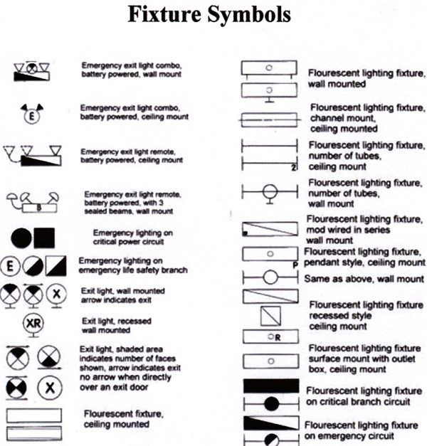 Electrical House Wiring Symbols Product Wiring Diagrams