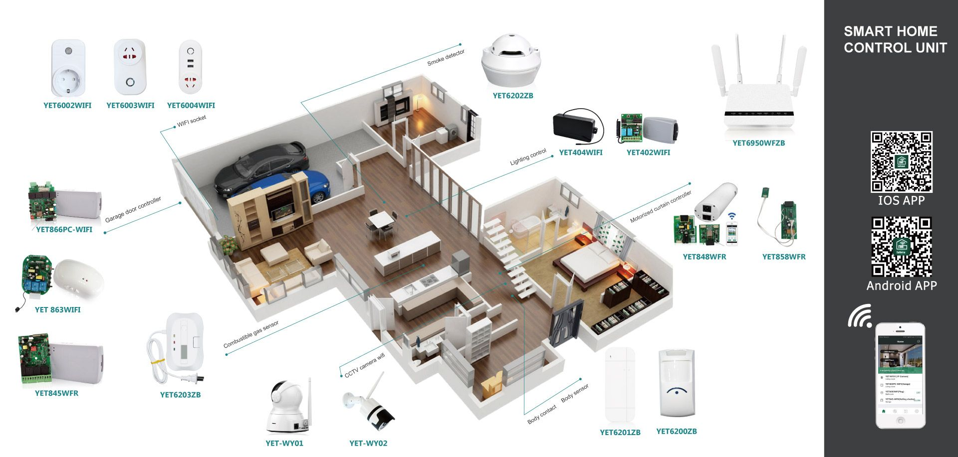 Smart Home Control System Alarm Systems For Home Home Security Systems Smart Home Control