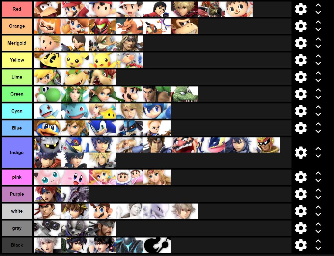 I Just Like To File Things Like This Smash Ultimate Tier Lists Super Smash Bros Memes Smash Bros Super Smash Bros