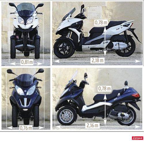 genuine accessories for piaggio mp3 sport - http