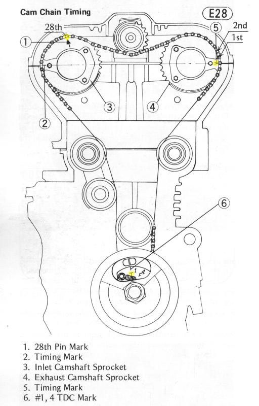 Kz900 Cam Timing Diagram Kawasaki Classic Vintage Bikes Motorcycle Art