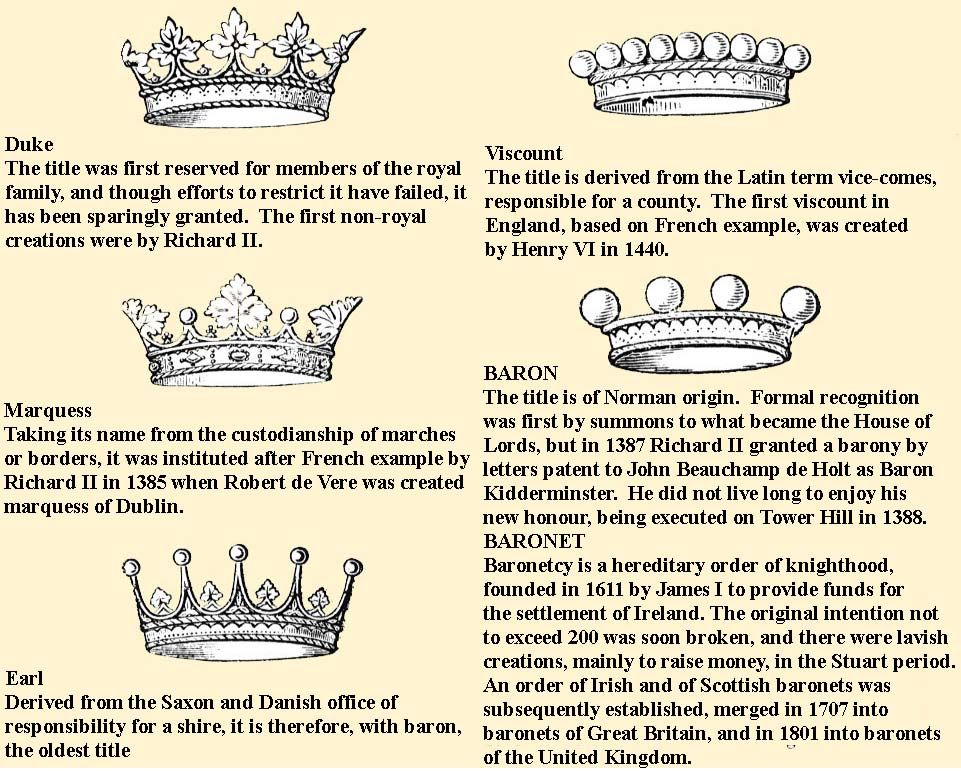 British Forms Of Address Crown Meaning British And History