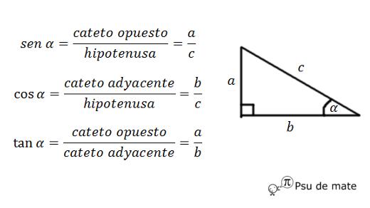 Razones Trigonométricas Math Chart Math Equations
