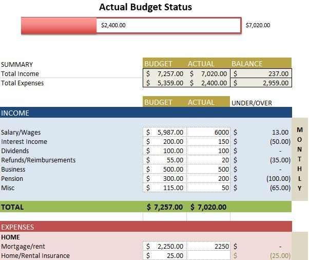 Free Budget Templates in Excel for Any Use Household / organizing - sample spreadsheet