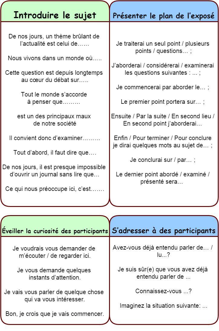Assez Phrases et expressions utiles pour un exposé oral réussi - learn  SP24
