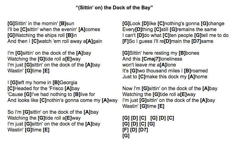 Sittin\' on) The Dock of the Bay (Otis Retting) Ukulele Chords ...