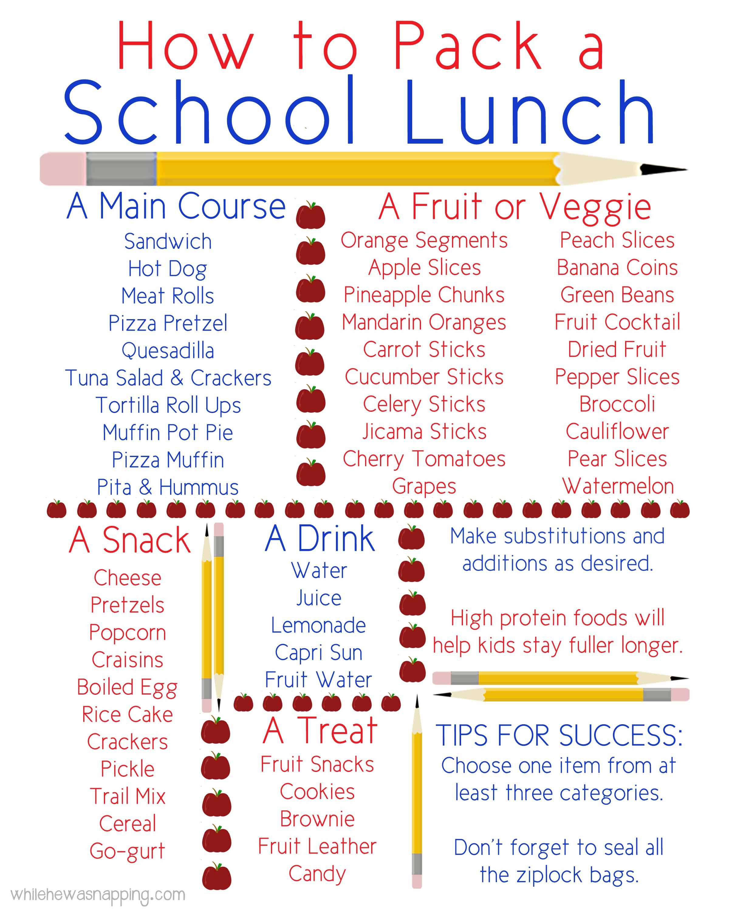 How to Pack a School Lunch | Meals | Pinterest | School lunch ...