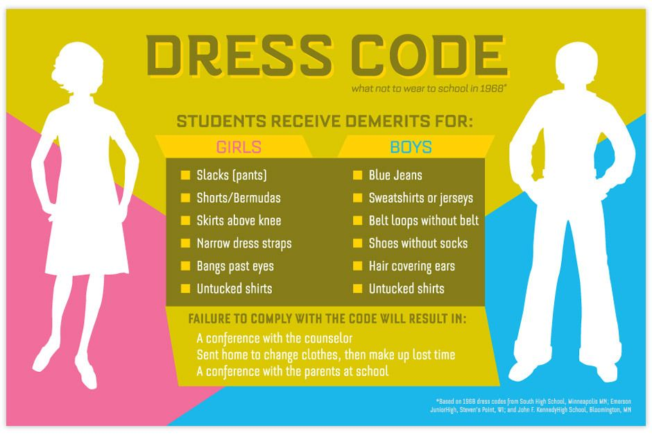 school dress codes uniforms They say uniforms and some dress codes lessen peer pressure aggravated by socioeconomic divisions, promote a unity of spirit and help administrators more quickly identify trespassers on school grounds.