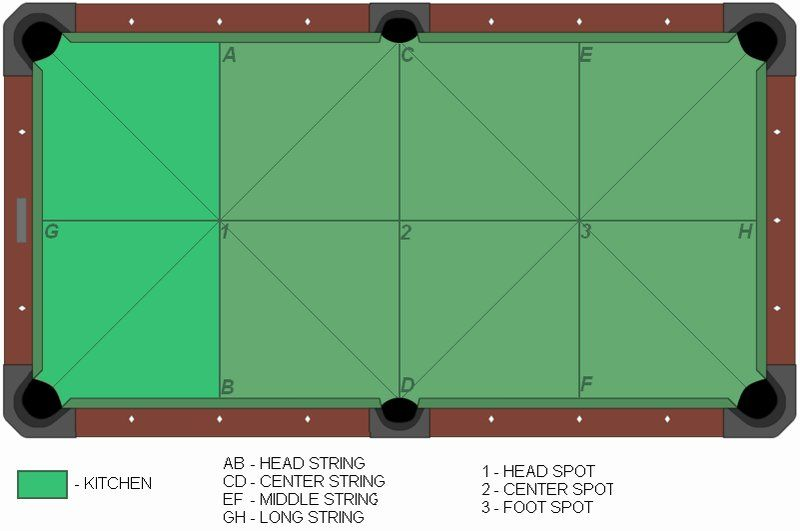 Official English Pool Table Dimensions Home Decor Bilhar Mesa De Sinuca Mesa