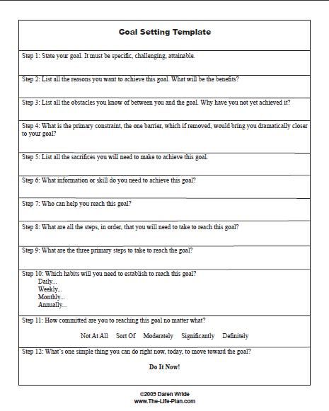 Goal setting worksheet goal setting worksheet goal for Setting life goals template